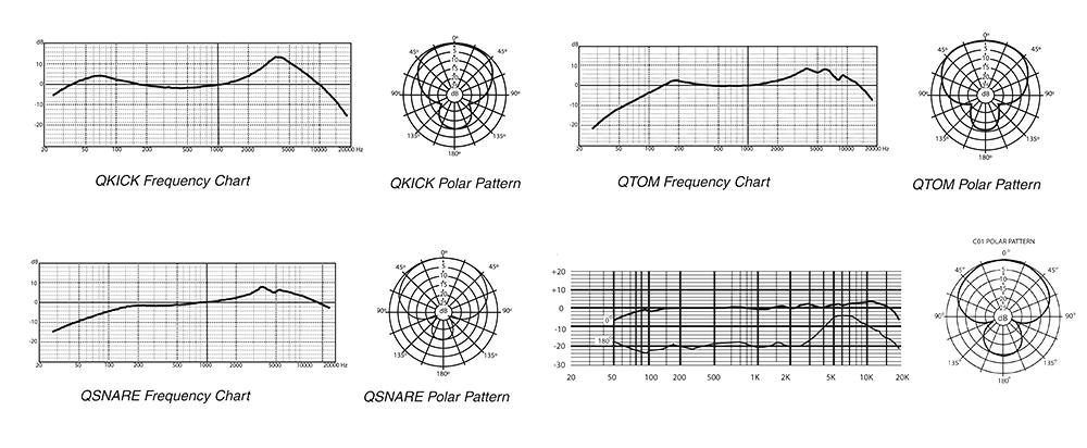 Samson 8kit频响曲线图