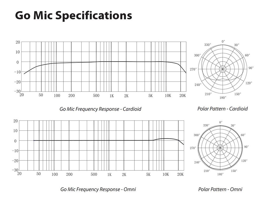 SAMSON  Go Mic 频响曲线图
