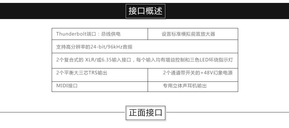 T2雷电接口专业声卡接口概况
